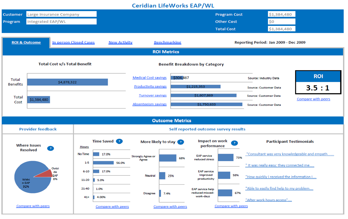 Ceridian Claims its Seat at the SaaS HCM Table | NextGen Insights