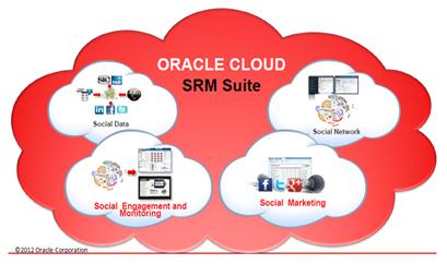 Oracle Unveils New Social Relationship Management (SRM) Platform ...